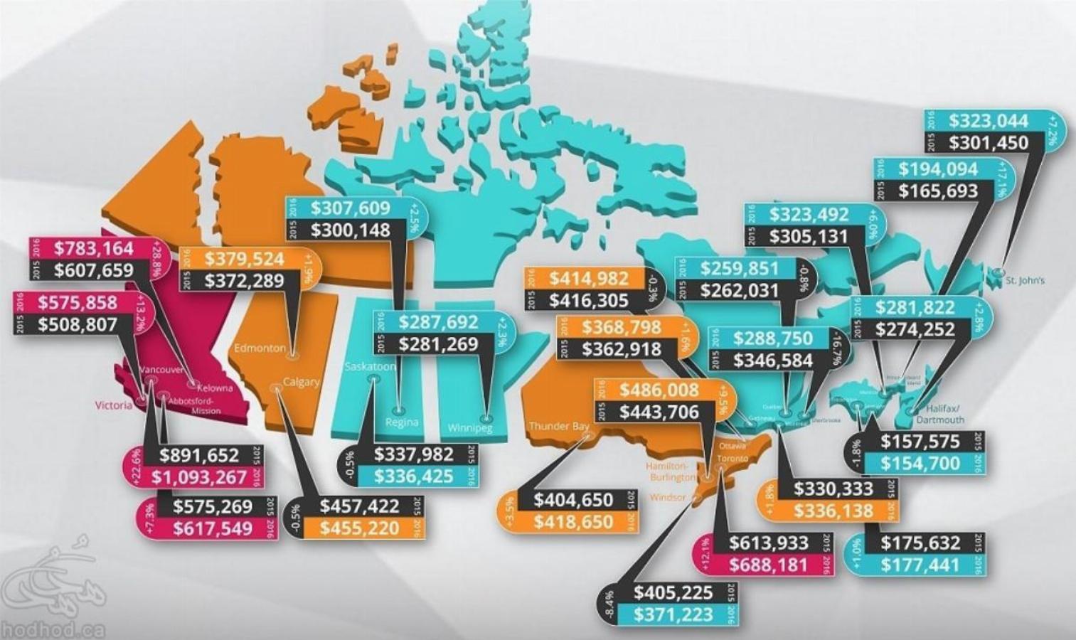 یک اینفوگراف برای یک تصمیم مهم: بهترین شهرهای کانادا برای خرید خانه